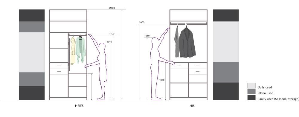 Wardrobes Wardrobes Interior Design Wardrobes India